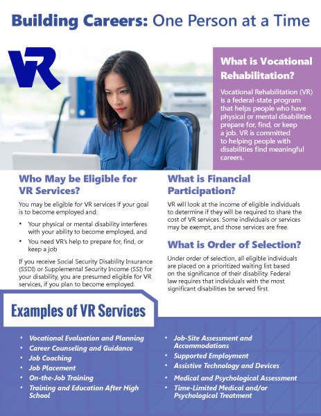 Vocational Rehabilitation Program